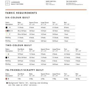 Landmark fabric requirements