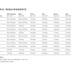 birch point fabric requirements