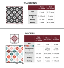 fabric requirements for the knitted star quilt by Brittany Lloyd